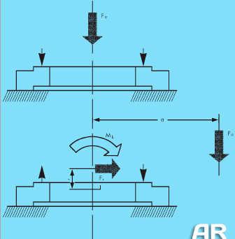 transmissao-de-carga-rolamentos-Rolamento-Engrenado