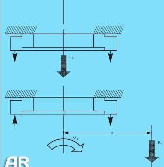 transmissao-de-carga-rolamentos-engrenados2_optimized