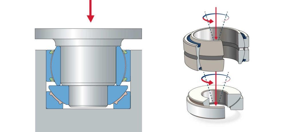 Rotulas-axial-radial