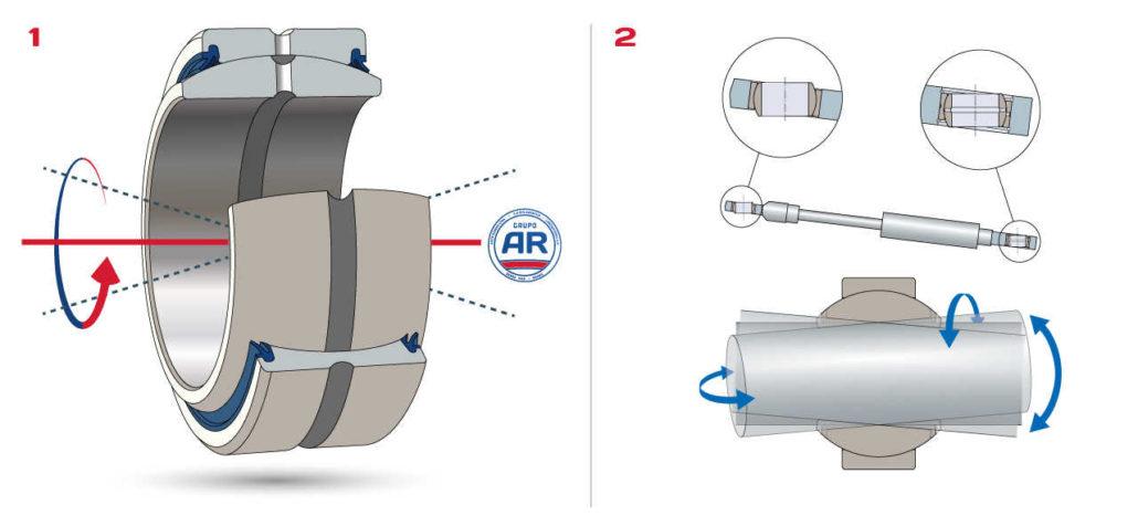 Rotulas-radiais-esfera-radial-rotula-terminal-rotular-mancal